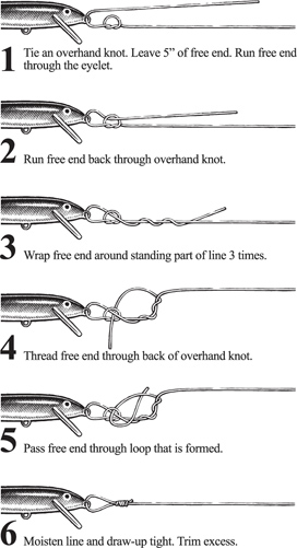 How to tie best fishing knots